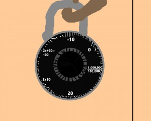 Funny Combination Lock