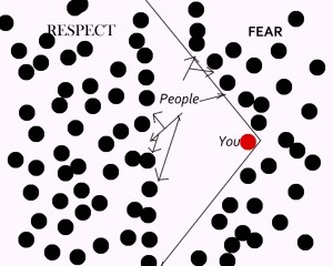 A fine line between respect and fear
