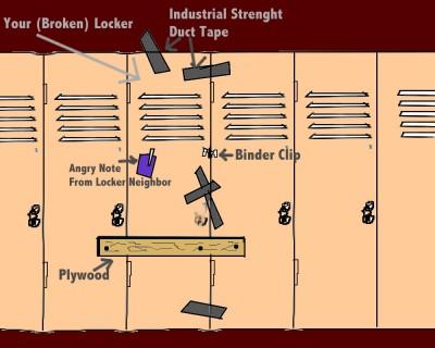 Locker DIY Project