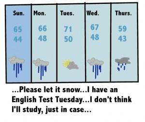 Weather Predictions